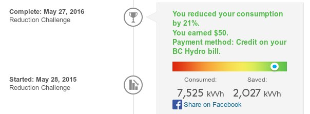 We Beat the BC Hydro Challenge