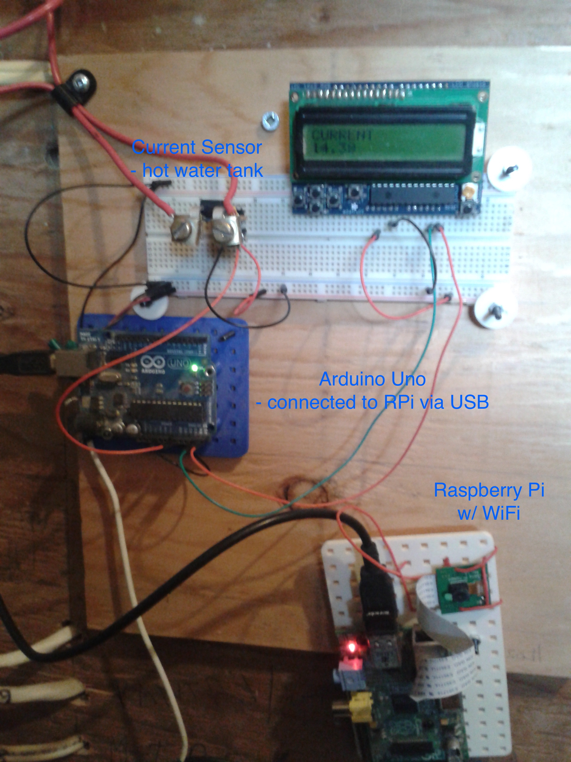 Geek Alert  The Nuts And Bolts Of Monitoring Power In The Earthship